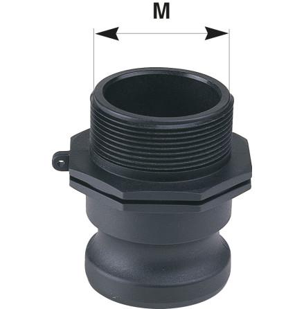 Koppling med CAM-lås M/M